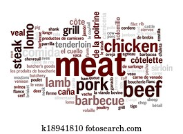 Meat variations word cloud