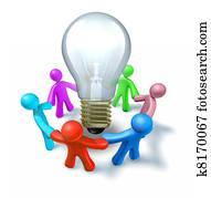 Brainstorm group