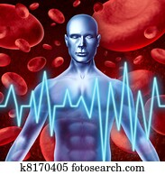 Stroke and heart attack warning signs
