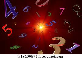 Magical knowledge about numbers (Numerology).
