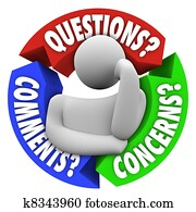 Questions Comments Concerns Customer Support Diagram