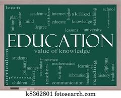 Education Word Cloud Concept on a blackboard