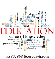 Education Word Cloud Concept