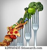 progrès de l'alimentation