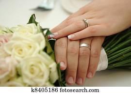 Bride & Groom wearing wedding rings