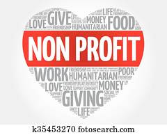 Non Profit word cloud