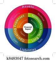 Financial Report Chart