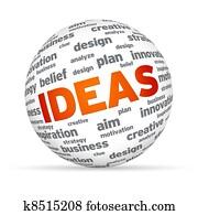Ideas Sphere
