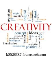 Creativity Word Cloud Concept