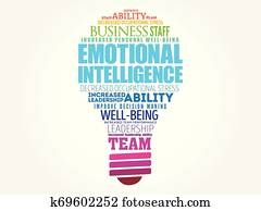 Emotional intelligence light bulb word cloud
