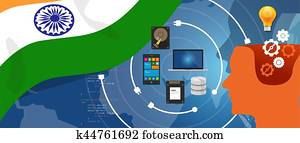 India IT information technology digital infrastructure connecting business data via internet network using computer software an electronic innovation