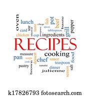 Recipes Word Cloud Concept