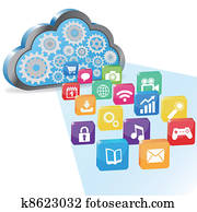 cloud computing and applications