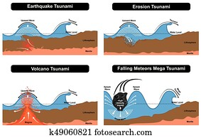 Geology Clipart | Our Top 1000+ Geology EPS Images ...