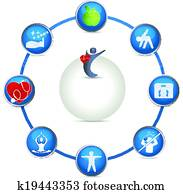 Bright Health care circle