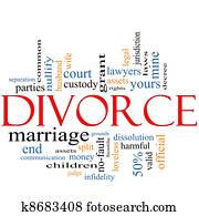 Divorce Word Cloud Concept