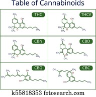 Cannabis skeletal cbd formula. Marijuana molecules vector set