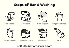 Hand washing steps infographic, Hand washing icon with name