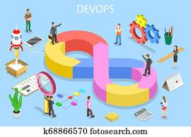 Isometric flat vector concept of Dev Ops, development and operations.