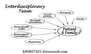 Interdisciplinary Team Assisting Patent and Family