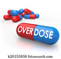 Overdose Word Pills Capsules OD Drug Addiction