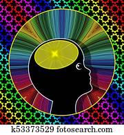 Sensory Overstimulation in Kids