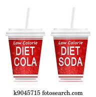 Diet drinks.