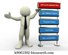 3d man affiliate marketing