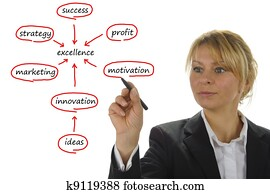 business woman shows marketing strategy