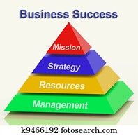 Business Success Pyramid With Mission Strategy Resources And Man