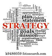 Strategy wordcloud
