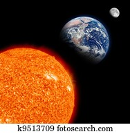 Sun system with The Sun, Earth and Moon