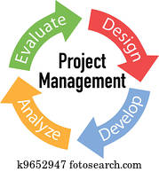 projektmanagement, geschaefts, pfeile, zyklus