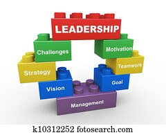 3d leadership building blocks