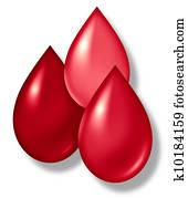 Blood Drops Symbol