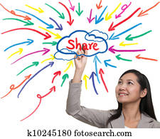 businessman painting share idea, new trend of social network