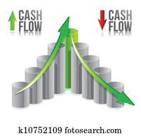 cash flow illustration graph