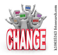 Change Team of People to Innovate Evolve Improve Adapt