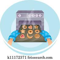 Cookies set