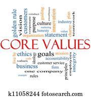 Core Values Word Cloud Concept