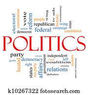 Politics Word Cloud Concept