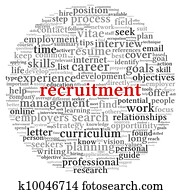 Recruitment concept in word tag cloud