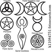 Set of the Wiccan symbols