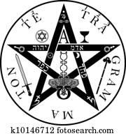 tetragrammaton, -, ineffable, name, von, gott