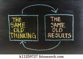 the same old thinking and disappointing results