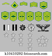 US Army rank insignia