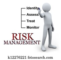 3d man writing risk management