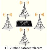 antennas around smart phone