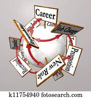 Career Signs Professional Job Path Promotion Change