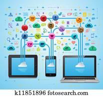Cloud Social Media App Sync